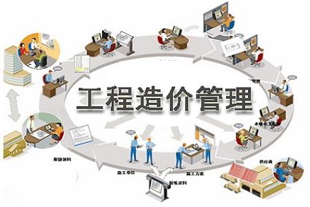 工程造价管理的目的是什么?你知道吗?