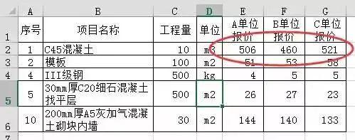"""0个简单的Excel技巧,快速提高造价人工作效率!"""""""